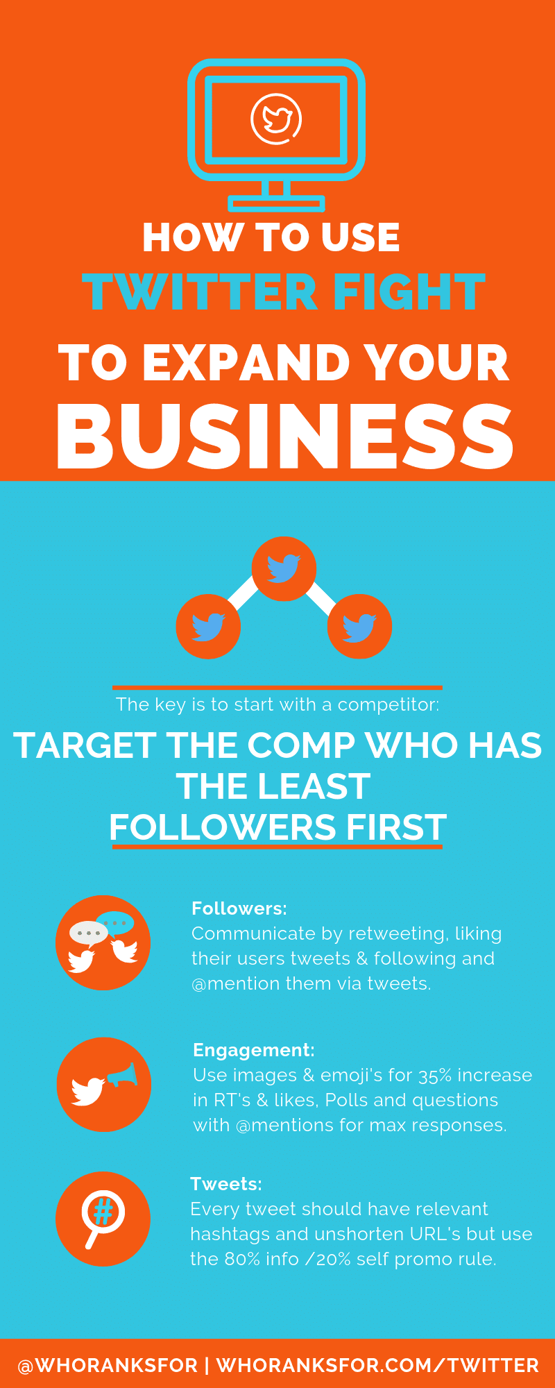 How to use Twitter for business infographic